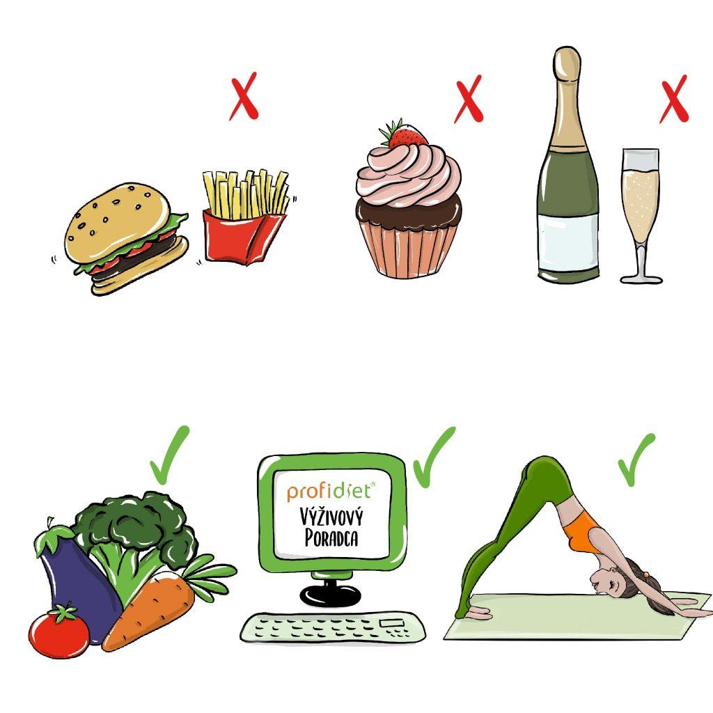 Ako schudnúť a znovu nepribrať?